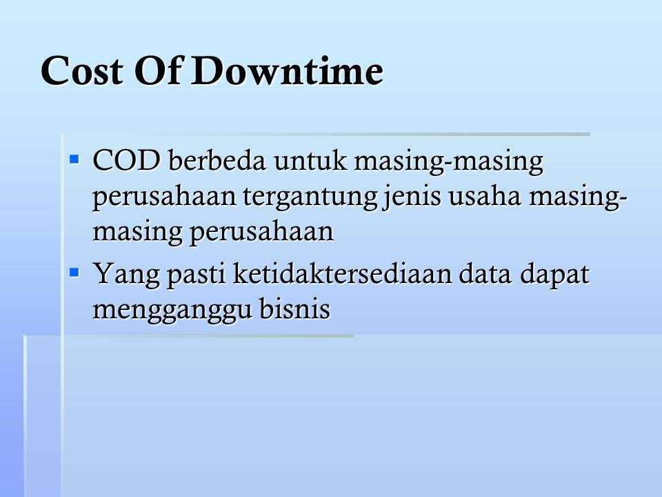 Cost Of Downtime  COD berbeda untuk masing-masing perusahaan tergantung jenis usaha masing- masing perusahaan  Yang pasti ketidaktersediaan data dapat mengganggu bisnis