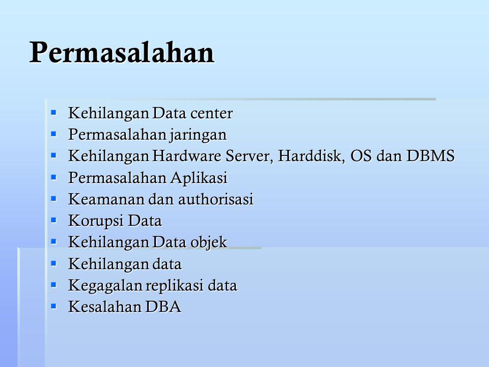 Permasalahan  Kehilangan Data center  Permasalahan jaringan  Kehilangan Hardware Server, Harddisk, OS dan DBMS  Permasalahan Aplikasi  Keamanan d