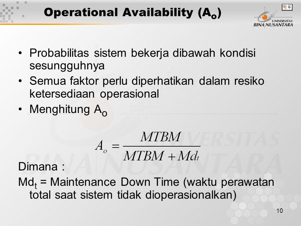 10 Operational Availability (A o ) Probabilitas sistem bekerja dibawah kondisi sesungguhnya Semua faktor perlu diperhatikan dalam resiko ketersediaan operasional Menghitung A o Dimana : Md t = Maintenance Down Time (waktu perawatan total saat sistem tidak dioperasionalkan)