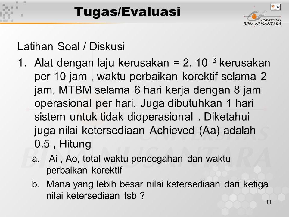 11 Tugas/Evaluasi Latihan Soal / Diskusi 1.Alat dengan laju kerusakan = 2.