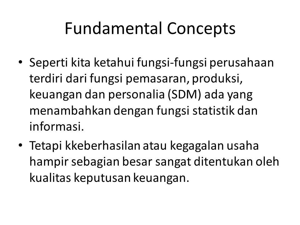 Fundamental Concepts Seperti kita ketahui fungsi-fungsi perusahaan terdiri dari fungsi pemasaran, produksi, keuangan dan personalia (SDM) ada yang men