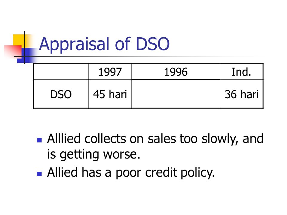 Appraisal of DSO 19971996Ind.