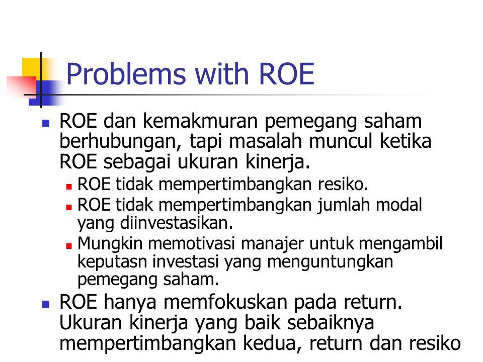 Problems with ROE ROE dan kemakmuran pemegang saham berhubungan, tapi masalah muncul ketika ROE sebagai ukuran kinerja.