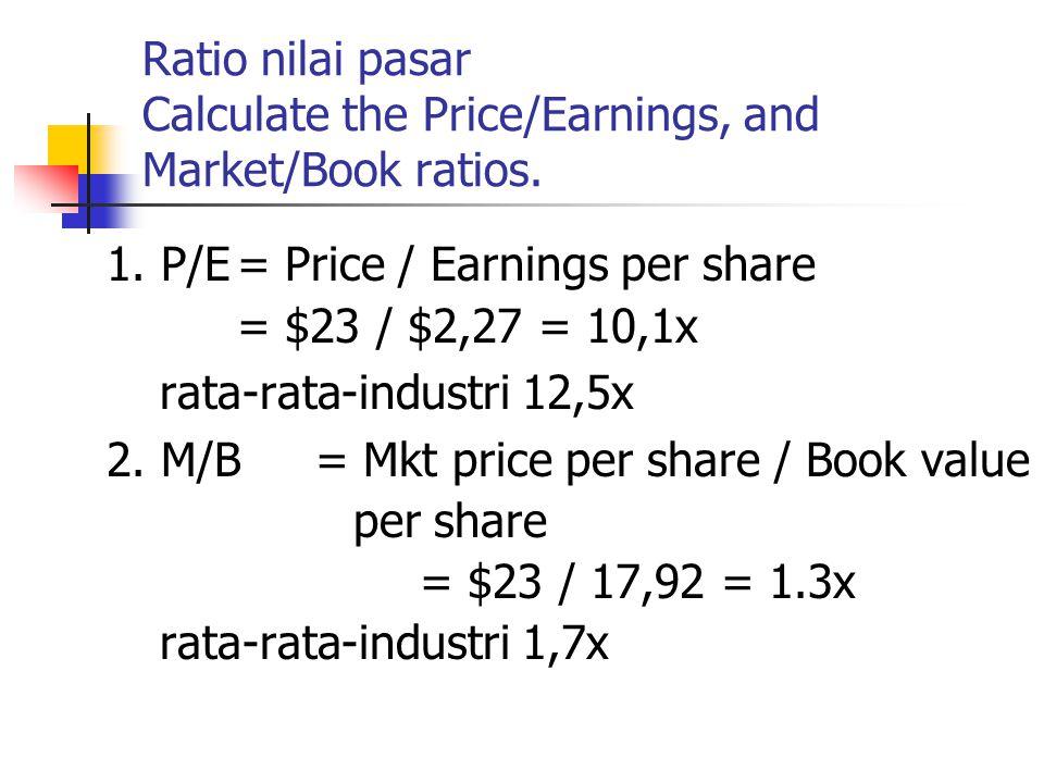 Ratio nilai pasar Calculate the Price/Earnings, and Market/Book ratios.