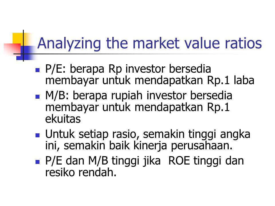 Analyzing the market value ratios P/E: berapa Rp investor bersedia membayar untuk mendapatkan Rp.1 laba M/B: berapa rupiah investor bersedia membayar untuk mendapatkan Rp.1 ekuitas Untuk setiap rasio, semakin tinggi angka ini, semakin baik kinerja perusahaan.