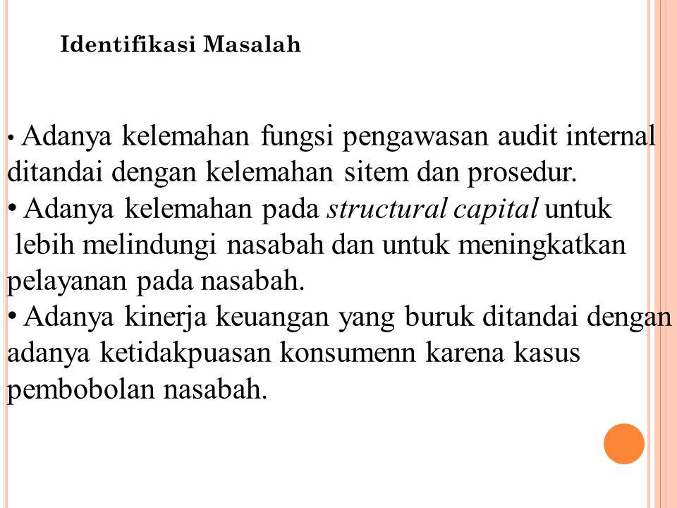Rumusan Masalah Seberapa besar pengaruh audit internal terhadap kinerja keuangan pada bank BUMN diwilayah Bandung .