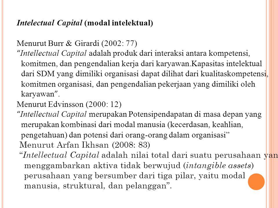 Intelectual Capital (modal intelektual) Menurut Burr & Girardi (2002: 77) Intellectual Capital adalah produk dari interaksi antara kompetensi, komitmen, dan pengendalian kerja dari karyawan.Kapasitas intelektual dari SDM yang dimiliki organisasi dapat dilihat dari kualitaskompetensi, komitmen organisasi, dan pengendalian pekerjaan yang dimiliki oleh karyawan .