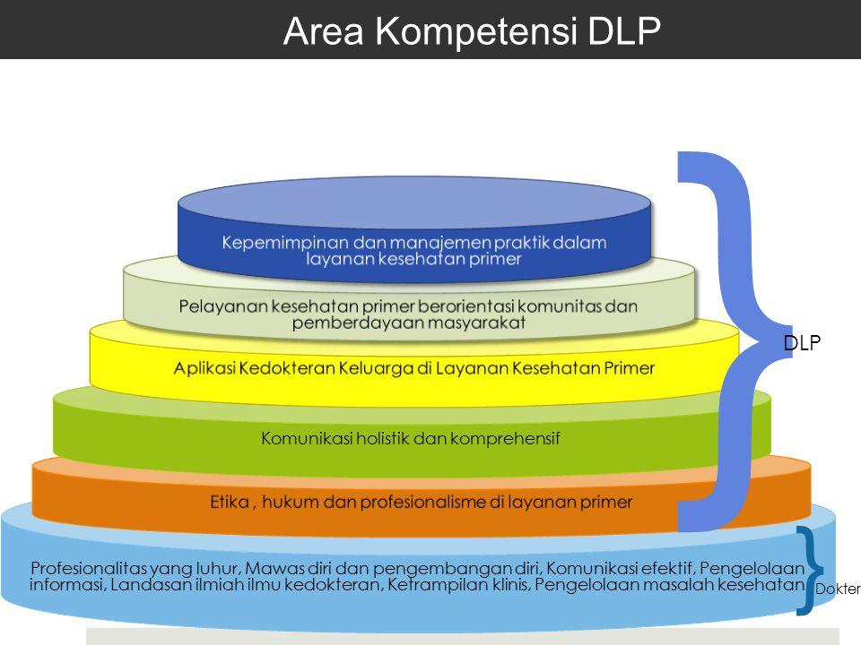 Area Kompetensi DLP 10 Profesionalitas yang luhur, Mawas diri dan pengembangan diri, Komunikasi efektif, Pengelolaan informasi, Landasan ilmiah ilmu k