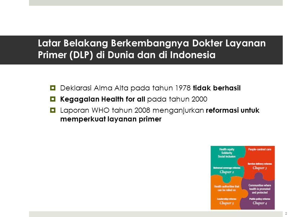 Latar Belakang Berkembangnya Dokter Layanan Primer (DLP) di Dunia dan di Indonesia  Deklarasi Alma Alta pada tahun 1978 tidak berhasil  Kegagalan Health for all pada tahun 2000  Laporan WHO tahun 2008 menganjurkan reformasi untuk memperkuat layanan primer 2