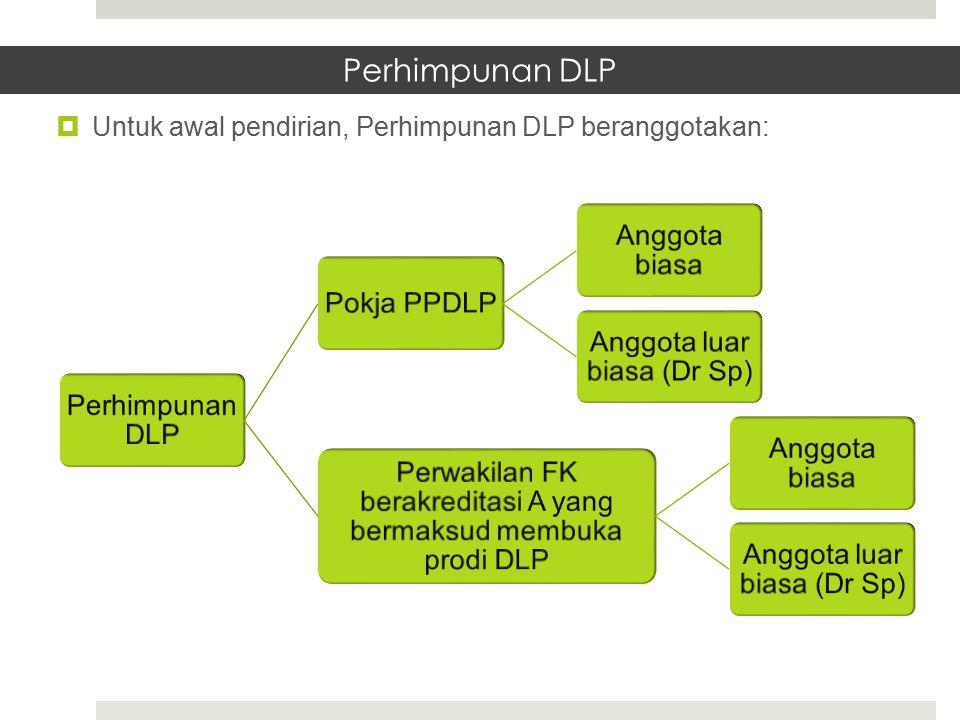  Untuk awal pendirian, Perhimpunan DLP beranggotakan: Perhimpunan DLP Pokja PPDLP Anggota biasa Anggota luar biasa (Dr Sp) Perwakilan FK berakreditas