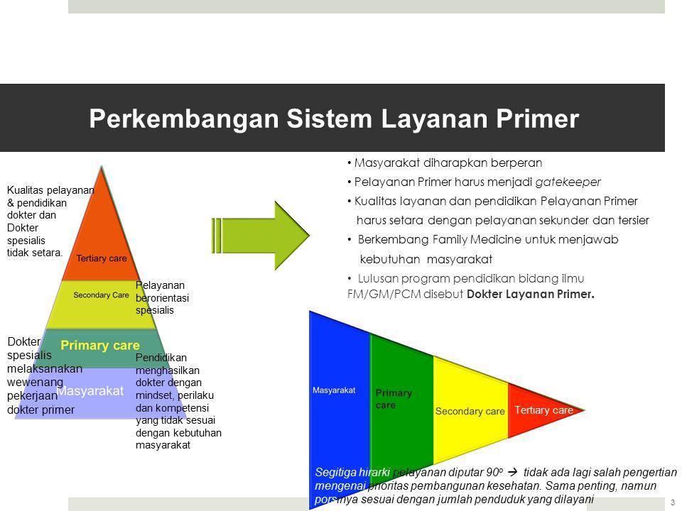 Perkembangan Sistem Layanan Primer Tertiary care Kualitas pelayanan & pendidikan dokter dan Dokter spesialis tidak setara. Pelayanan berorientasi spes