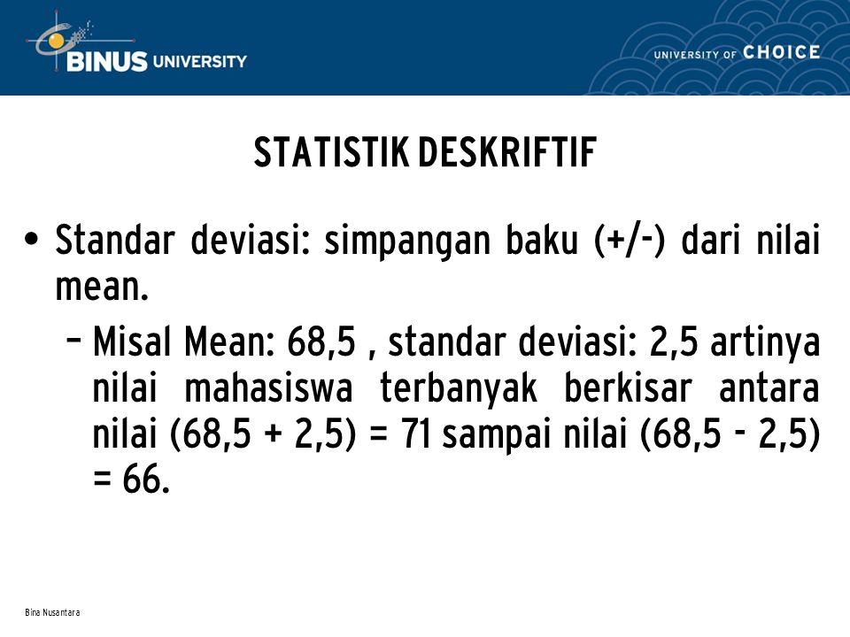 Bina Nusantara STATISTIK DESKRIFTIF Standar deviasi: simpangan baku (+/-) dari nilai mean.