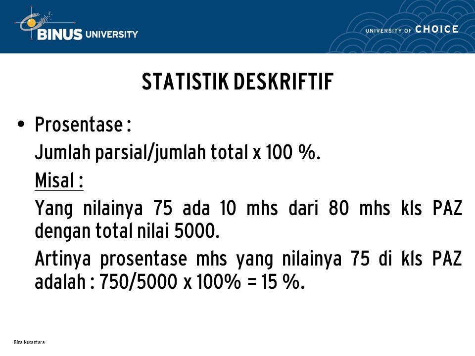 Bina Nusantara STATISTIK DESKRIFTIF Prosentase : Jumlah parsial/jumlah total x 100 %. Misal : Yang nilainya 75 ada 10 mhs dari 80 mhs kls PAZ dengan t