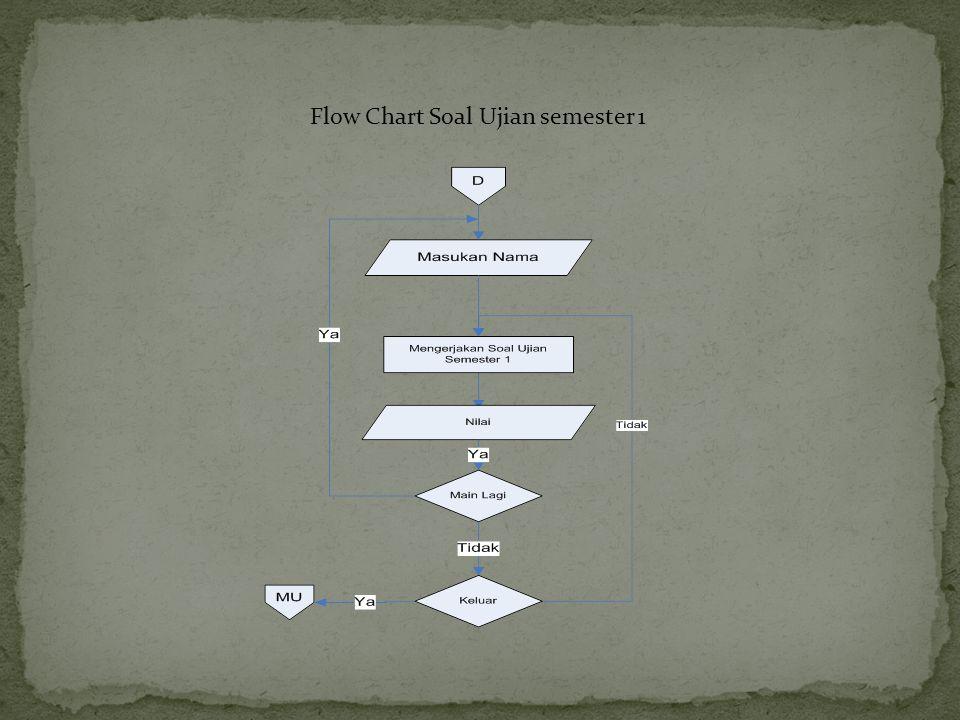 Flow Chart Soal Ujian semester 1