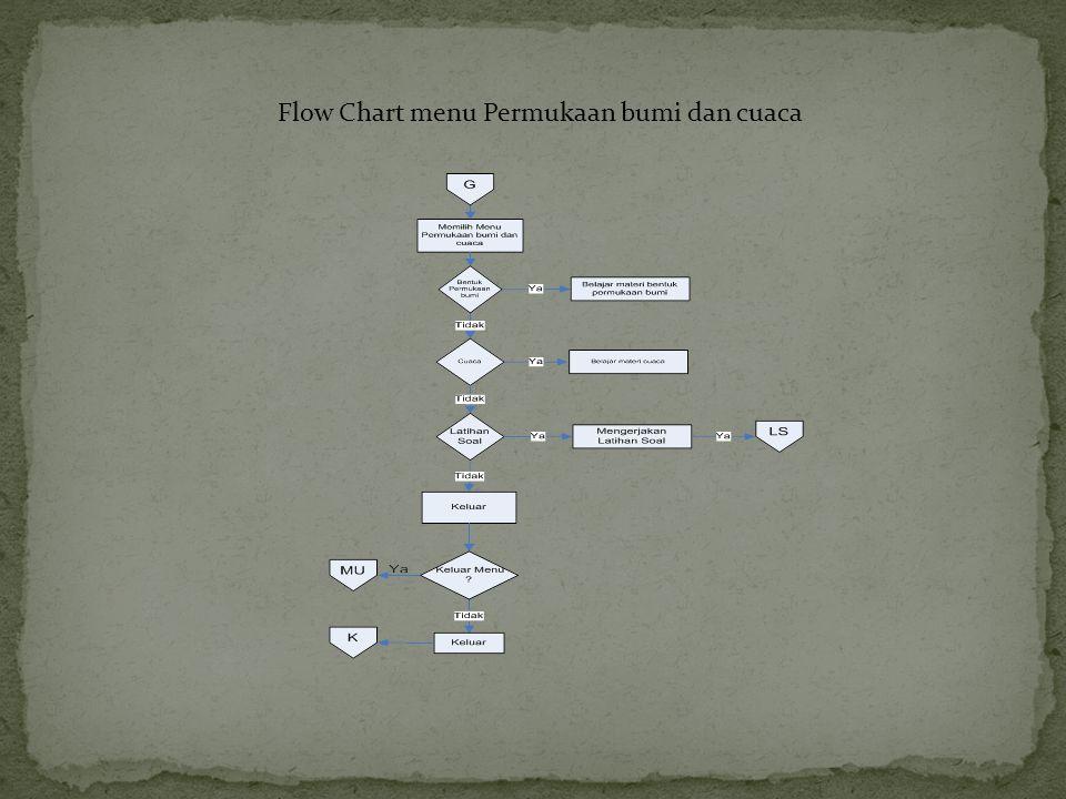 Flow Chart menu Permukaan bumi dan cuaca