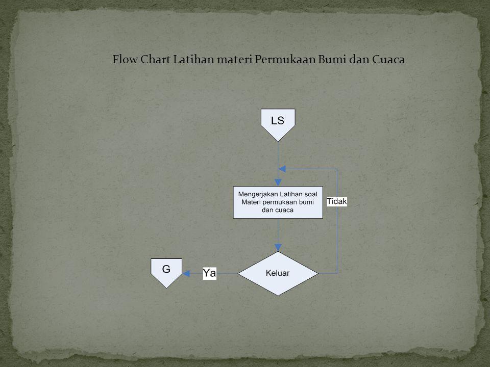 Flow Chart Latihan materi Permukaan Bumi dan Cuaca