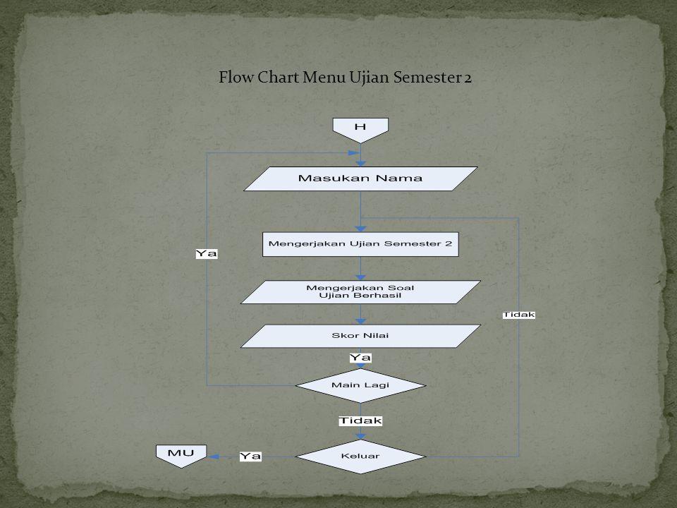 Flow Chart Menu Ujian Semester 2