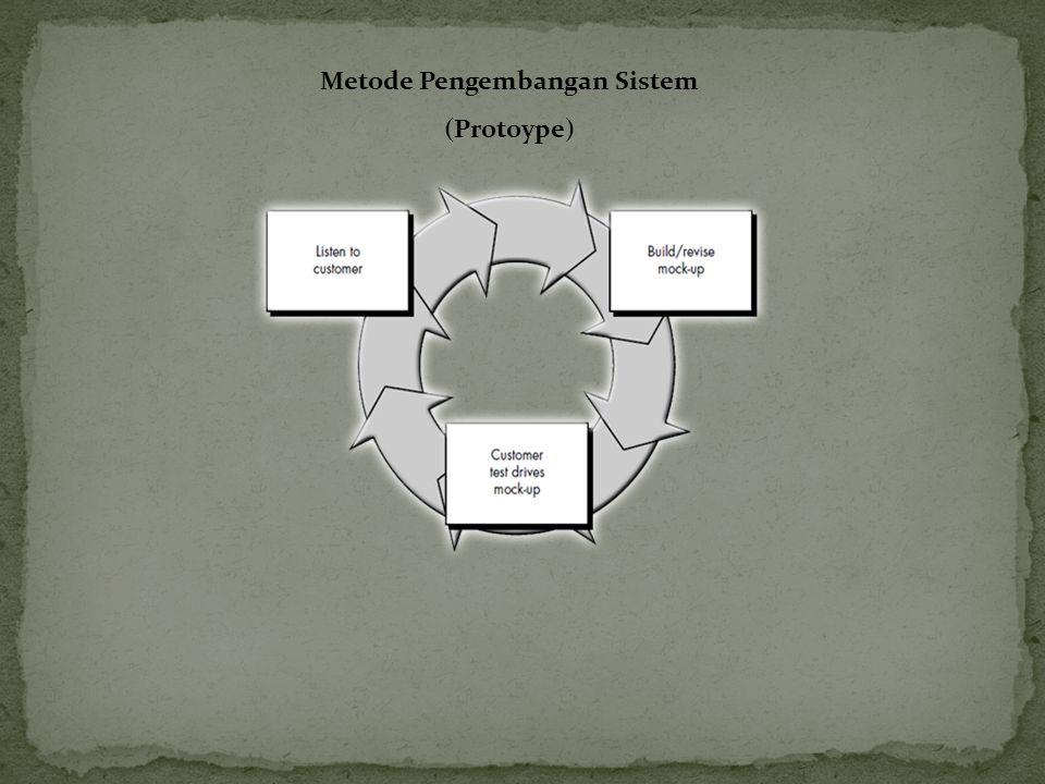 Metode Pengembangan Sistem (Protoype)