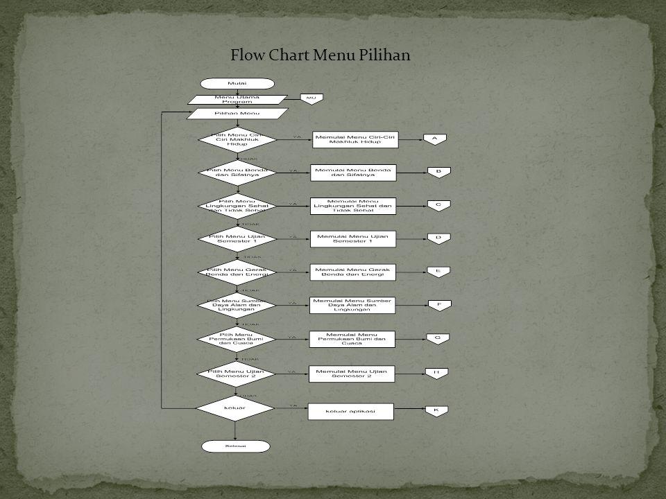 Flow Chart Menu Pilihan