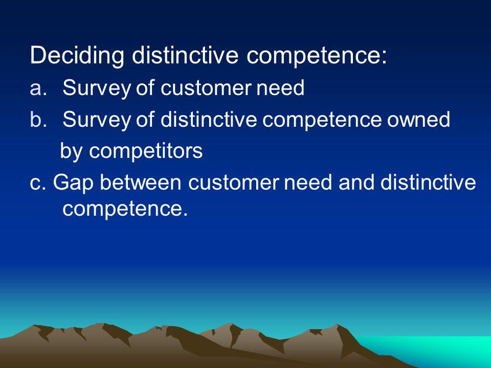 Deciding distinctive competence: a.Survey of customer need b.Survey of distinctive competence owned by competitors c.