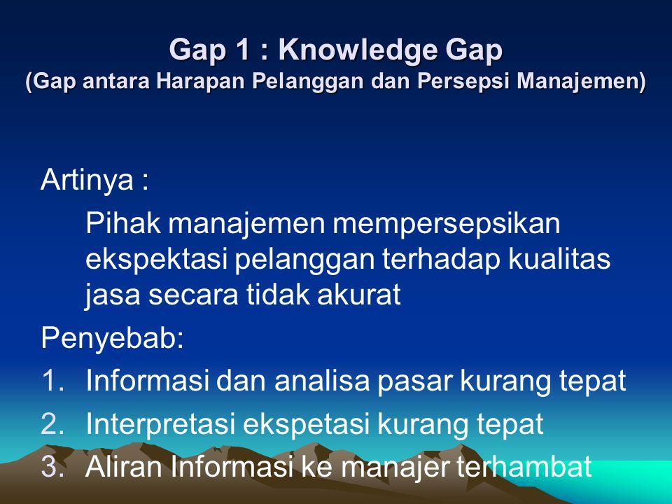 Gap 2 : Standard Gap (Gap antara persepsi manajemen terhadap harapan konsumen dengan spesifikasi kualitas jasa) Artinya : Spesifikasi kualitas jasa tidak konsisten dengan persepsi manajemen tentang harapan pelanggan.