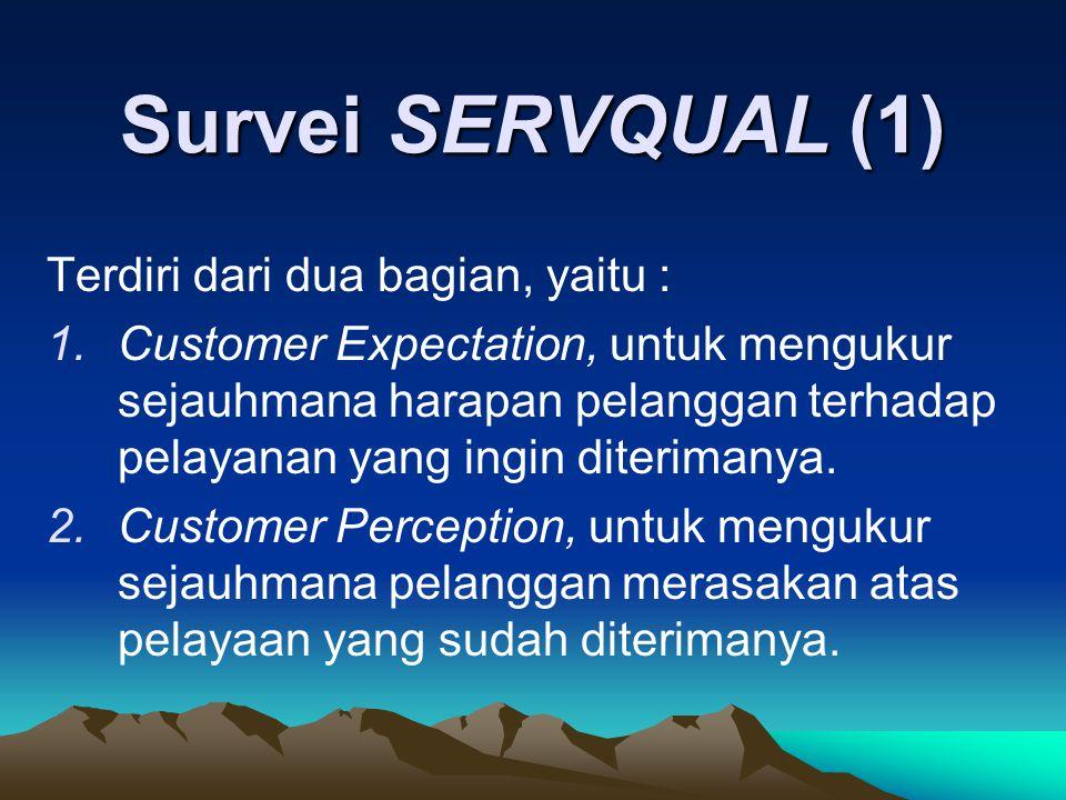 Survei SERVQUAL (1) Terdiri dari dua bagian, yaitu : 1.Customer Expectation, untuk mengukur sejauhmana harapan pelanggan terhadap pelayanan yang ingin