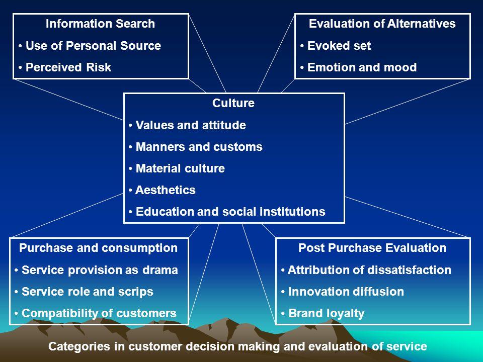 Customer Expectation Harapan Konsumen : Manfaat yang ingin diperoleh dari jasa.