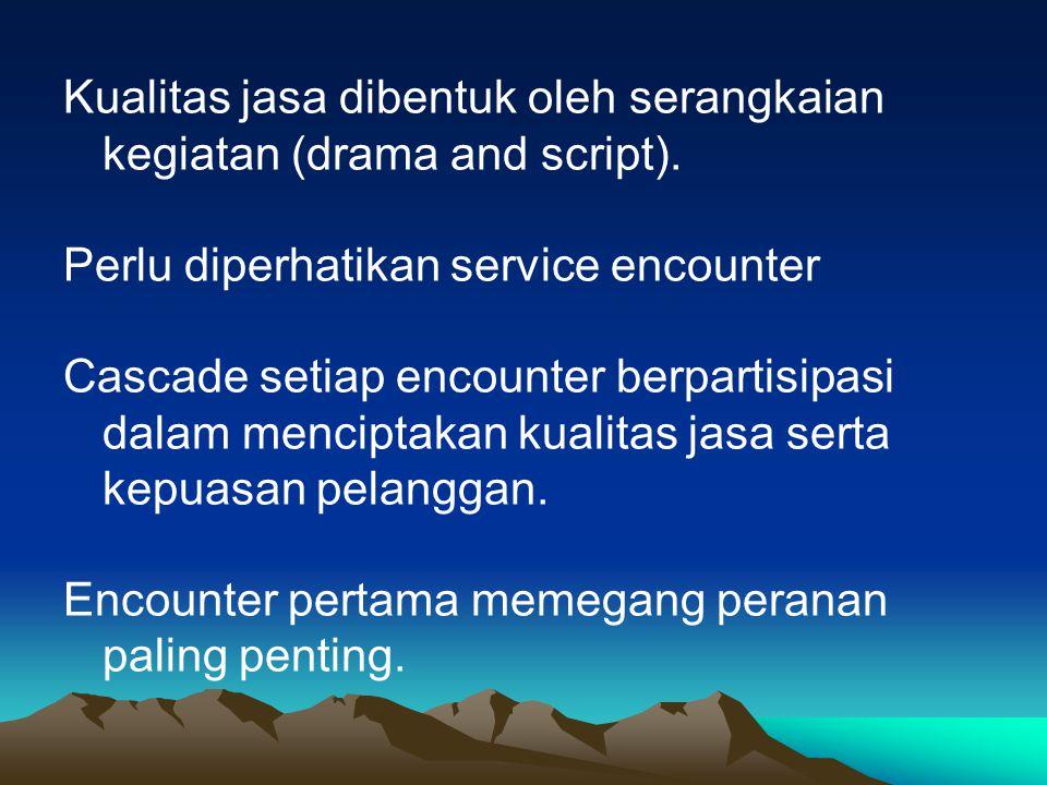Kualitas jasa dibentuk oleh serangkaian kegiatan (drama and script). Perlu diperhatikan service encounter Cascade setiap encounter berpartisipasi dala