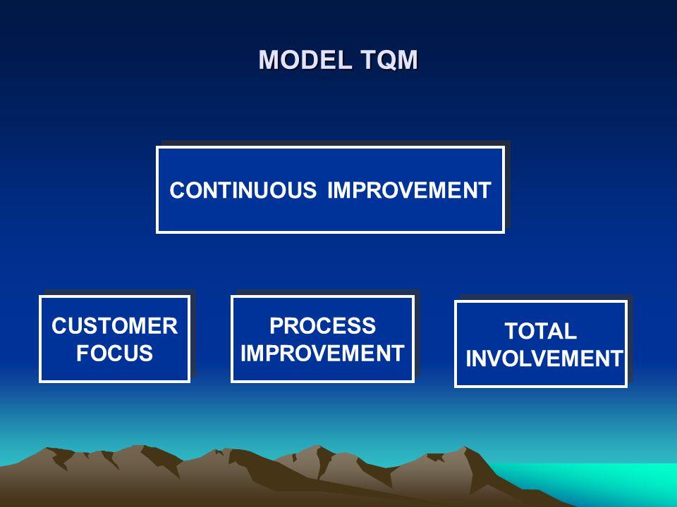 PRINSIP-PRINSIP POKOK TQM 1.CUSTOMER FOCUS –Setiap orang/unit organisasi memiliki konsumen yang harus dipenuhi kebutuhannya 2.CONTINUOUS IMPROVEMENT –Proses diperbaiki secara kontinue agar variasi hasil menurun & proses reliable 3.TOTAL INVOLVEMENT –Seluruh kaaaryawan & pimpinan & supplier diberdayakan unutk bekerja sama memperbaiki proses untuk memuaskan konsumen dalam upaya meningkatkan daya saing.