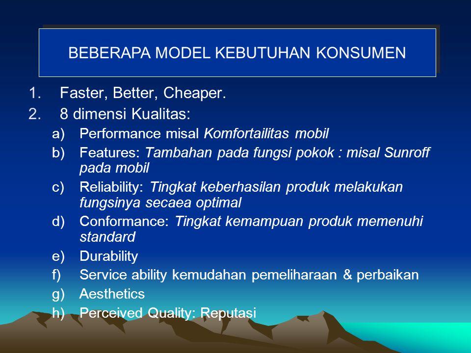 Reliability: Kemampuan menghasilkan performansi secara konsisten.
