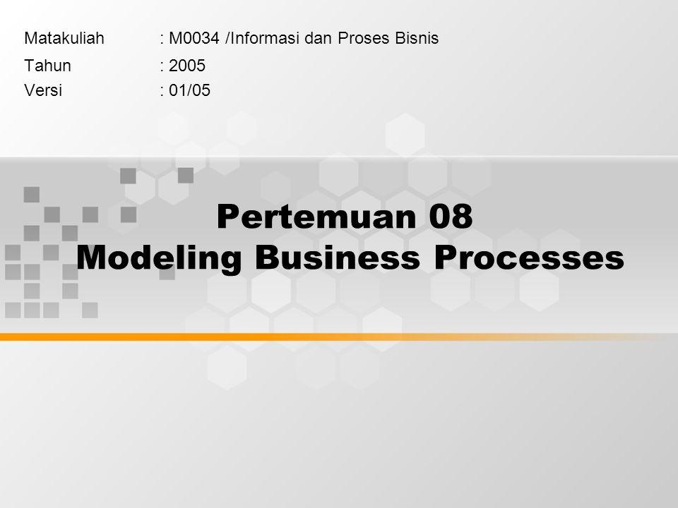 Pertemuan 08 Modeling Business Processes Matakuliah: M0034 /Informasi dan Proses Bisnis Tahun: 2005 Versi: 01/05