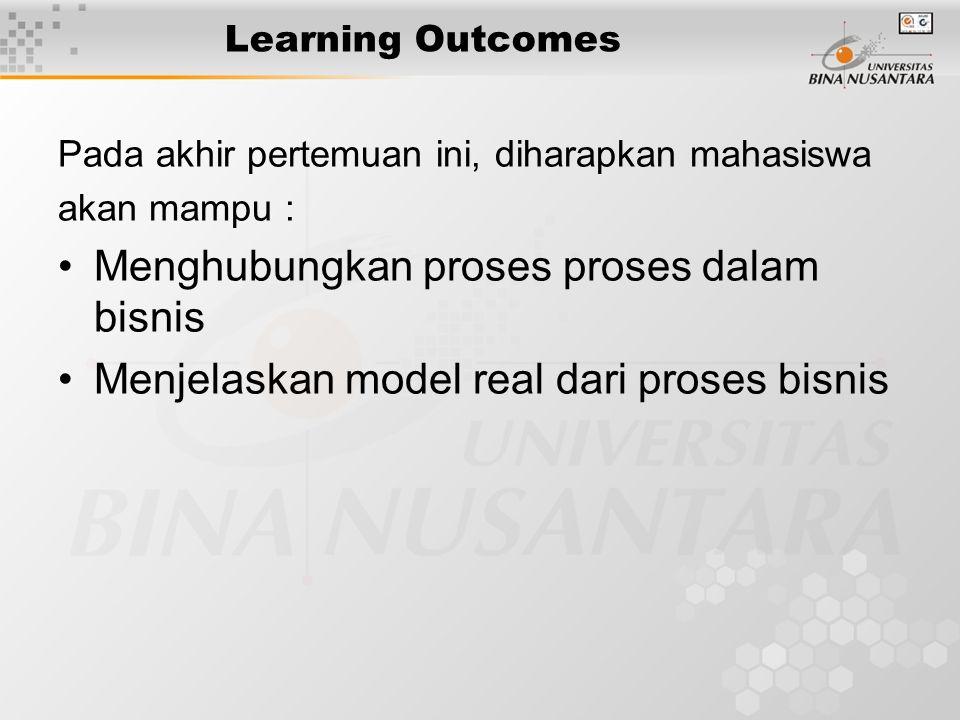 Learning Outcomes Pada akhir pertemuan ini, diharapkan mahasiswa akan mampu : Menghubungkan proses proses dalam bisnis Menjelaskan model real dari pro
