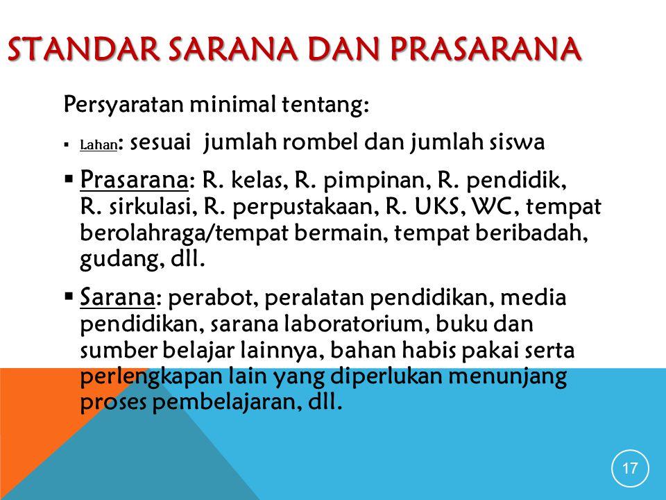 STANDAR SARANA DAN PRASARANA 17 Persyaratan minimal tentang:  Lahan : sesuai jumlah rombel dan jumlah siswa  Prasarana : R.