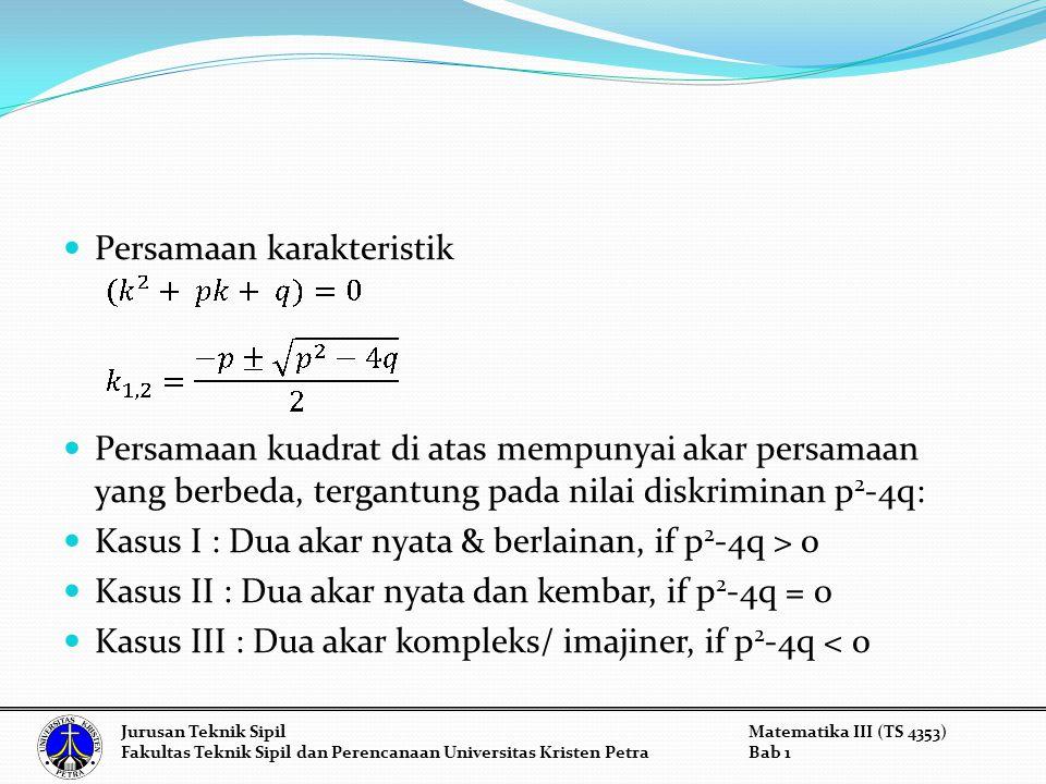 Persamaan karakteristik Persamaan kuadrat di atas mempunyai akar persamaan yang berbeda, tergantung pada nilai diskriminan p 2 -4q: Kasus I : Dua akar nyata & berlainan, if p 2 -4q > 0 Kasus II : Dua akar nyata dan kembar, if p 2 -4q = 0 Kasus III : Dua akar kompleks/ imajiner, if p 2 -4q < 0 Jurusan Teknik SipilMatematika III (TS 4353) Fakultas Teknik Sipil dan Perencanaan Universitas Kristen PetraBab 1
