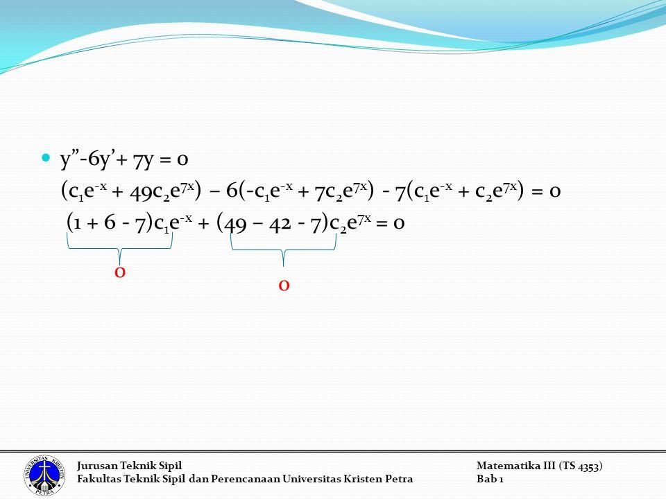y -6y'+ 7y = 0 (c 1 e -x + 49c 2 e 7x ) – 6(-c 1 e -x + 7c 2 e 7x ) - 7(c 1 e -x + c 2 e 7x ) = 0 (1 + 6 - 7)c 1 e -x + (49 – 42 - 7)c 2 e 7x = 0 0 0 Jurusan Teknik SipilMatematika III (TS 4353) Fakultas Teknik Sipil dan Perencanaan Universitas Kristen PetraBab 1