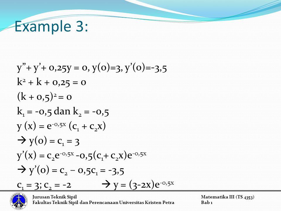 Example 3: y + y'+ 0,25y = 0, y(0)=3, y'(0)=-3,5 k 2 + k + 0,25 = 0 (k + 0,5) 2 = 0 k 1 = -0,5 dan k 2 = -0,5 y (x) = e -0,5x (c 1 + c 2 x)  y(0) = c 1 = 3 y'(x) = c 2 e -0,5x -0,5(c 1 + c 2 x)e -0,5x  y'(0) = c 2 – 0,5c 1 = -3,5 c 1 = 3; c 2 = -2  y = (3-2x)e -0,5x Jurusan Teknik SipilMatematika III (TS 4353) Fakultas Teknik Sipil dan Perencanaan Universitas Kristen PetraBab 1