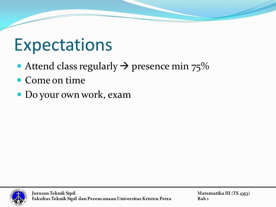 Grading Policy Assignments 10% Test/ Quiz 20% Midterm exam 35% Final exam 35% Jurusan Teknik SipilMatematika III (TS 4353) Fakultas Teknik Sipil dan Perencanaan Universitas Kristen PetraBab 1