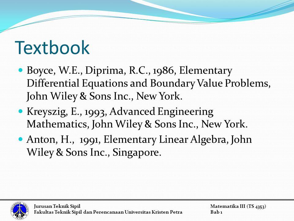 Dua akar kompleks/ imajiner y + y =0 k 2 + 1 = 0 k = i (= √-1) dan -i y 1 = e ix dan y 2 = e -ix Jurusan Teknik SipilMatematika III (TS 4353) Fakultas Teknik Sipil dan Perencanaan Universitas Kristen PetraBab 1