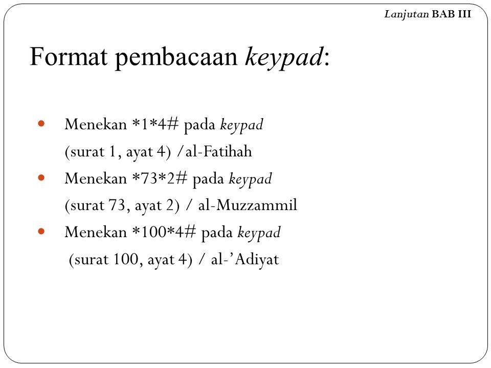 Format pembacaan keypad: Menekan *1*4# pada keypad (surat 1, ayat 4) /al-Fatihah Menekan *73*2# pada keypad (surat 73, ayat 2) / al-Muzzammil Menekan