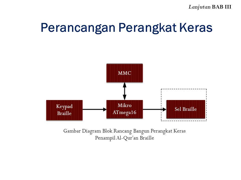 Perancangan Perangkat Keras Lanjutan BAB III Gambar Diagram Blok Rancang Bangun Perangkat Keras Penampil Al-Qur'an Braille Keypad Braille Mikro ATmega