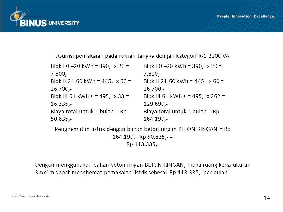 Bina Nusantara University 14 Asumsi pemakaian pada rumah tangga dengan kategori R-1 2200 VA Blok I 0 –20 kWh = 390,- x 20 = 7.800,- Blok II 21-60 kWh = 445,- x 60 = 26.700,- Blok III 61 kWh ≤ = 495,- x 33 = 16.335,- Biaya total untuk 1 bulan = Rp 50.835,- Blok I 0 –20 kWh = 390,- x 20 = 7.800,- Blok II 21-60 kWh = 445,- x 60 = 26.700,- Blok III 61 kWh ≤ = 495,- x 262 = 129.690,- Biaya total untuk 1 bulan = Rp 164.190,- Penghematan listrik dengan bahan beton ringan BETON RINGAN = Rp 164.190,– Rp 50.835,- = Rp 113.335,- Dengan menggunakan bahan beton ringan BETON RINGAN, maka ruang kerja ukuran 3mx4m dapat menghemat pemakaian listrik sebesar Rp 113.335,- per bulan.
