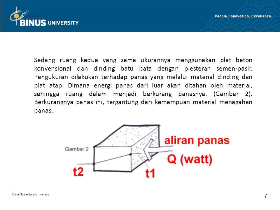Bina Nusantara University 7 Sedang ruang kedua yang sama ukurannya menggunakan plat beton konvensional dan dinding batu bata dengan plesteran semen-pasir.