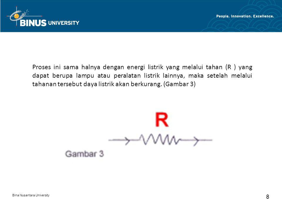 Bina Nusantara University 8 Proses ini sama halnya dengan energi listrik yang melalui tahan (R ) yang dapat berupa lampu atau peralatan listrik lainnya, maka setelah melalui tahanan tersebut daya listrik akan berkurang.