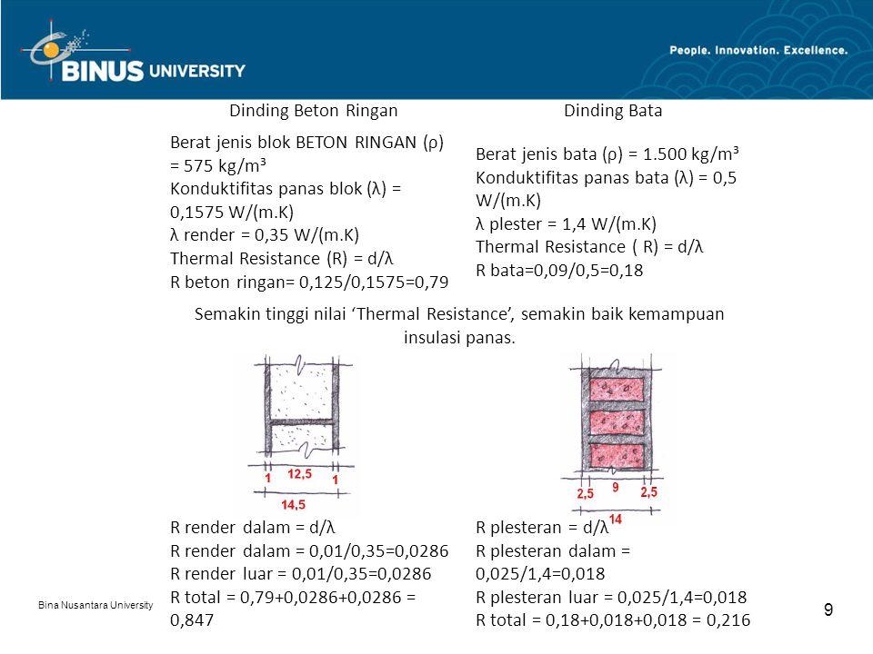 Bina Nusantara University 10 Thermal Resistance lapisan udara dalam (Rsi) dan lapisan udara luar (Rse) Semakin rendah nilai 'thermal transmittance' film udara di permukaan dinding, semakin baik kemampuan insulasi panas.