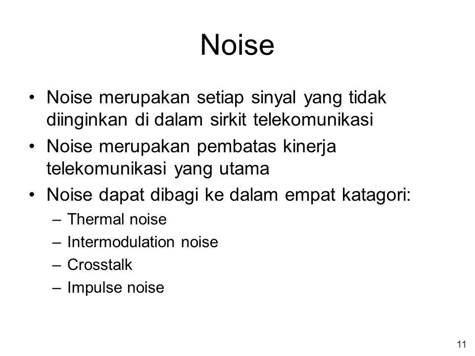 11 Noise Noise merupakan setiap sinyal yang tidak diinginkan di dalam sirkit telekomunikasi Noise merupakan pembatas kinerja telekomunikasi yang utama