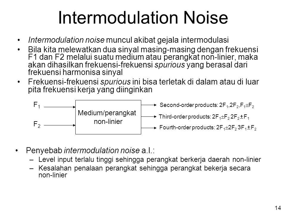 14 Intermodulation Noise Intermodulation noise muncul akibat gejala intermodulasi Bila kita melewatkan dua sinyal masing-masing dengan frekuensi F1 da