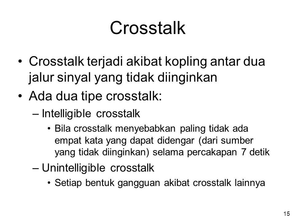 15 Crosstalk Crosstalk terjadi akibat kopling antar dua jalur sinyal yang tidak diinginkan Ada dua tipe crosstalk: –Intelligible crosstalk Bila crosst