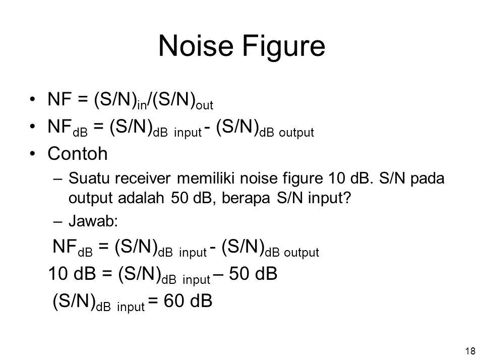 18 Noise Figure NF = (S/N) in /(S/N) out NF dB = (S/N) dB input - (S/N) dB output Contoh –Suatu receiver memiliki noise figure 10 dB. S/N pada output