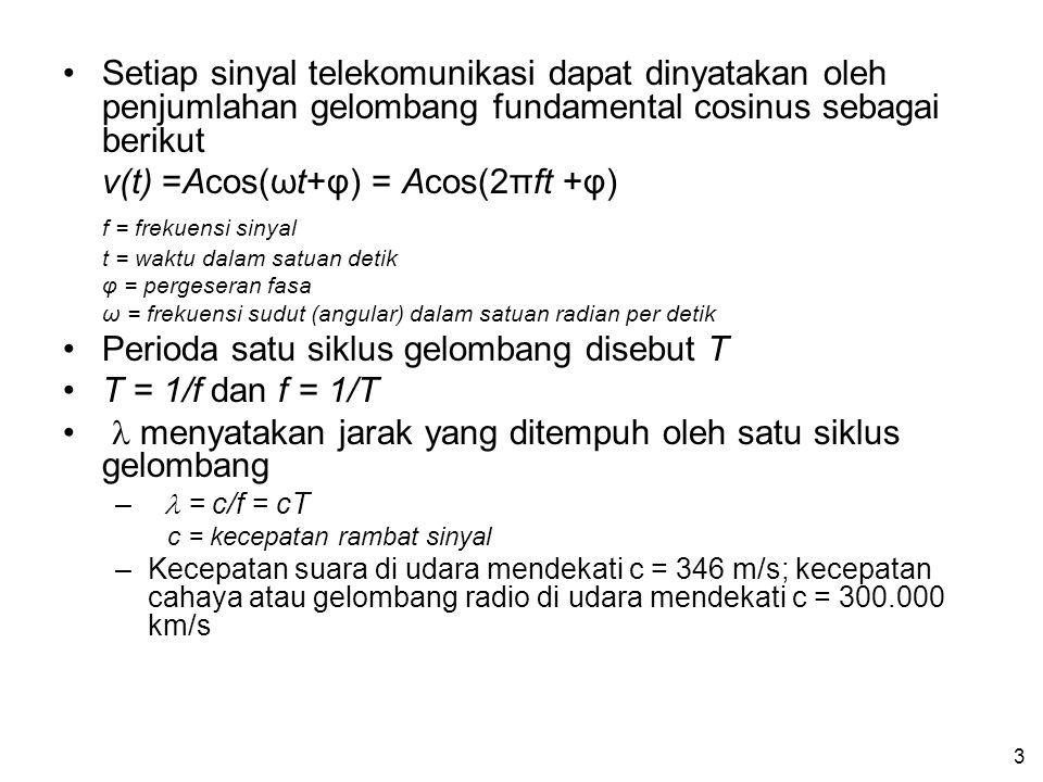 3 Setiap sinyal telekomunikasi dapat dinyatakan oleh penjumlahan gelombang fundamental cosinus sebagai berikut v(t) =Acos(ωt+φ) = Acos(2πft +φ) f = fr