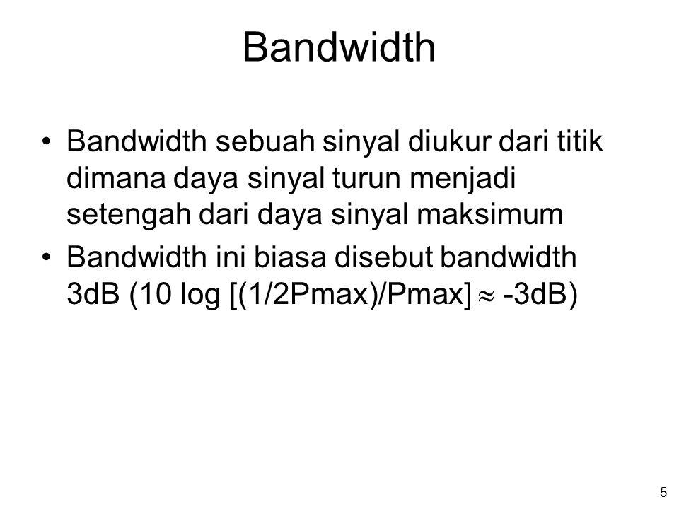 5 Bandwidth Bandwidth sebuah sinyal diukur dari titik dimana daya sinyal turun menjadi setengah dari daya sinyal maksimum Bandwidth ini biasa disebut